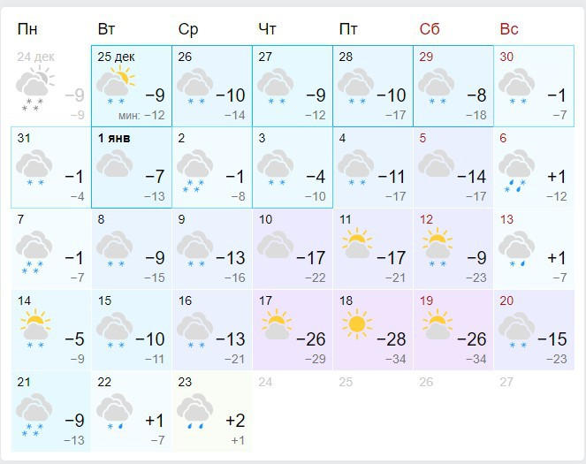 Погода на январь 2019: Гисметео — Москва на весь месяц