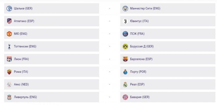 Точные результаты жеребьёвки 1/8 финала Лиги Чемпионов УЕФА