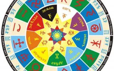 Славянский гороскоп на 2019 год для всех знаков зодиака