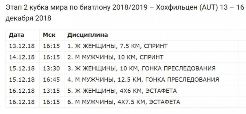 Биатлон - Кубок мира 2018/2019: 2 этап, расписание гонок, состав сборной России