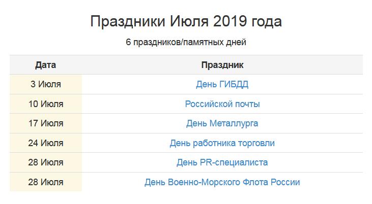 Выходные и праздники в июле 2019 года в России: календарь