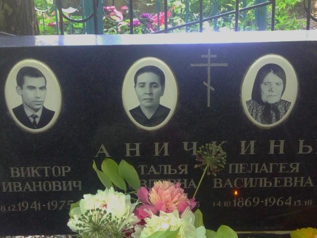 Подозрения в договорном матче и алкоголь сгубили карьеру футболиста Виктора Аничкина
