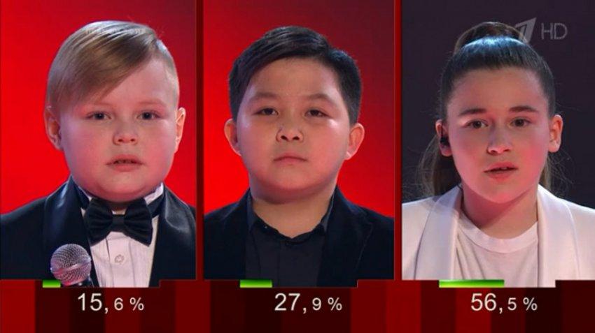 Максим Галкин не пустит своих детей на конкурс «Голос» после победы дочери Алсу