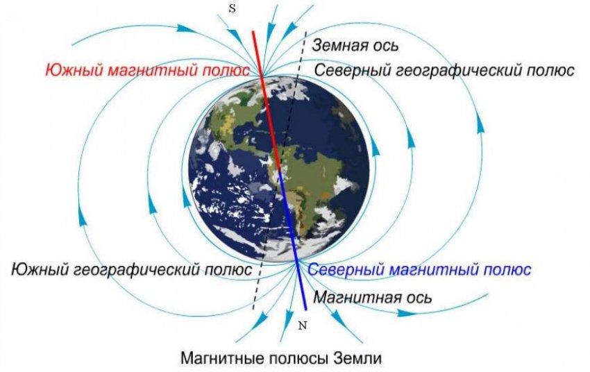 Матрёшка - концепция восприятия материального мира
