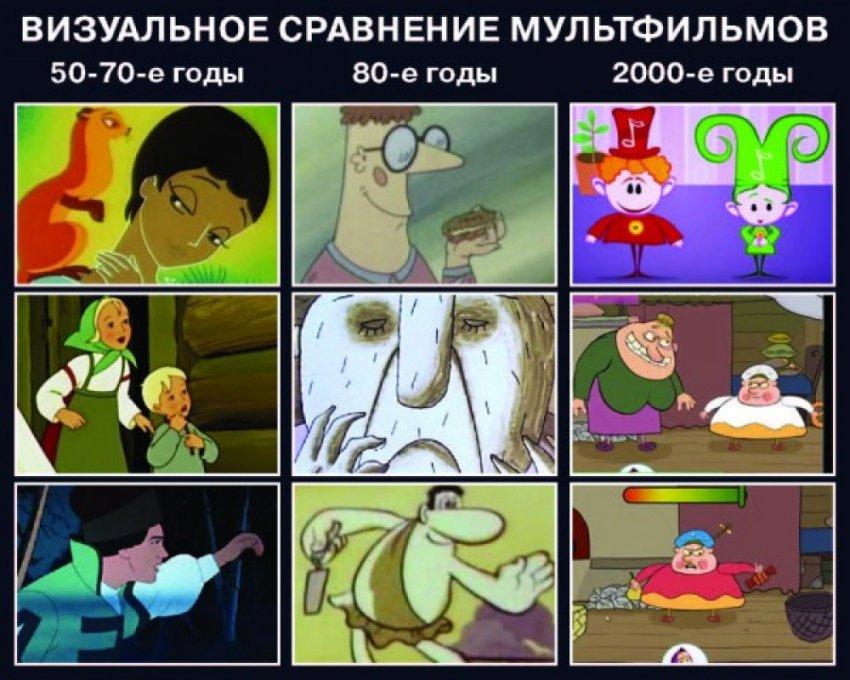 Фундаментальная разница советских и современных мультфильмов