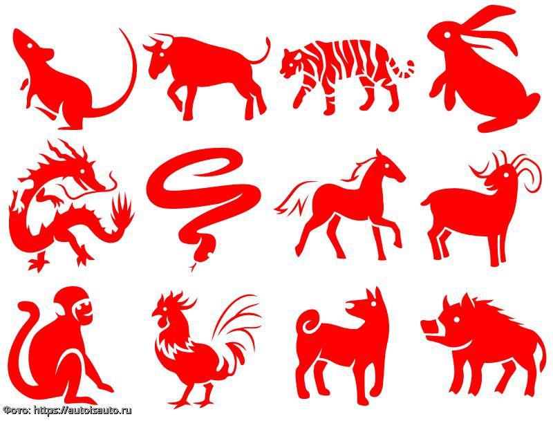 Китайский гороскоп на 10 июля 2019