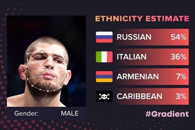 Как пользоваться приложением «Градиент», с помощью которого пользователи определяют собственную национальность