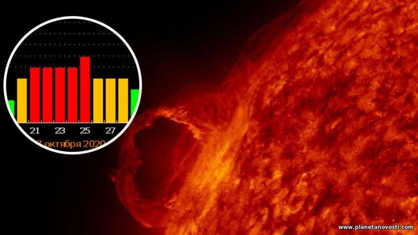 В октябре на Землю обрушится десятидневная магнитная буря: когда ждать мощного удара